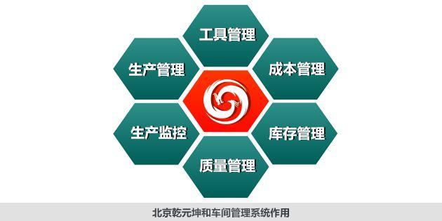 车间管理系统的主要作用