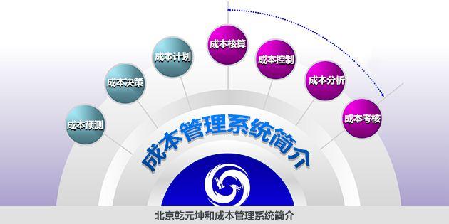 产品介绍 成本管理系统