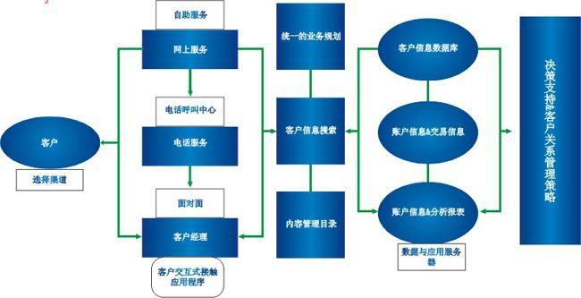 电子监察系统