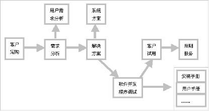 电路 电路图 电子 户型 户型图 平面图 设计 素材 原理图 415_220