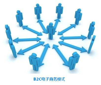 B2C电子商务模式