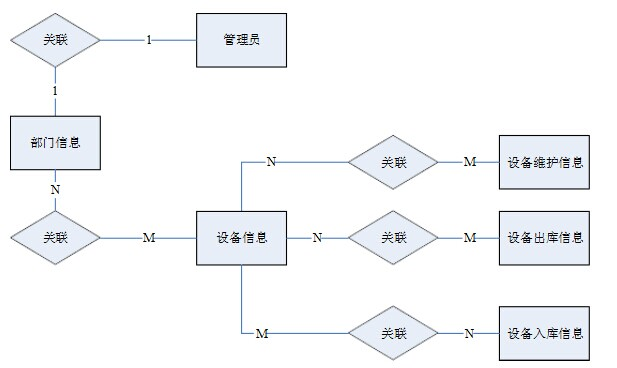 抽象手绘系统桌面壁纸