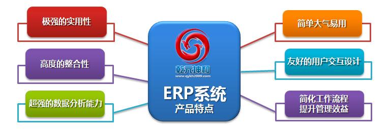 ERP系统的产品特点