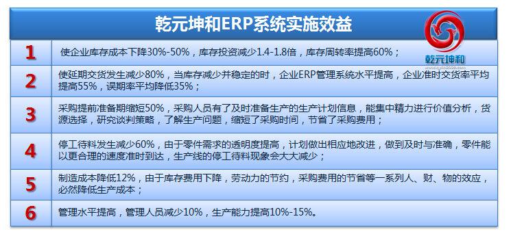 ERP系统的实施效益