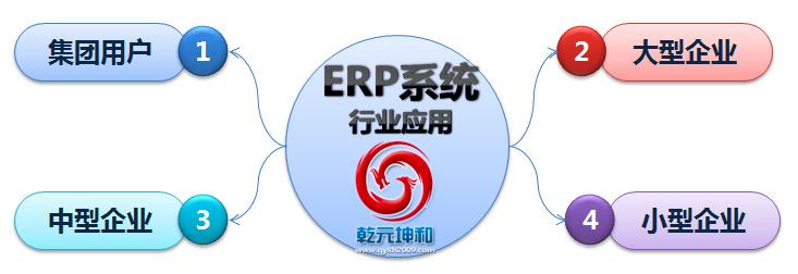 乾元坤和ERP系统的行业应用