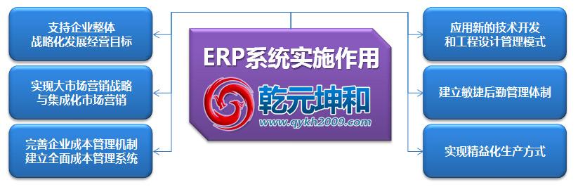 乾元坤和ERP系统实施
