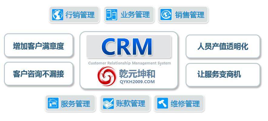CRM系统的优势