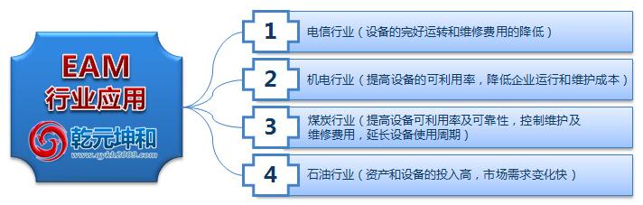 eam企业资产管理系统