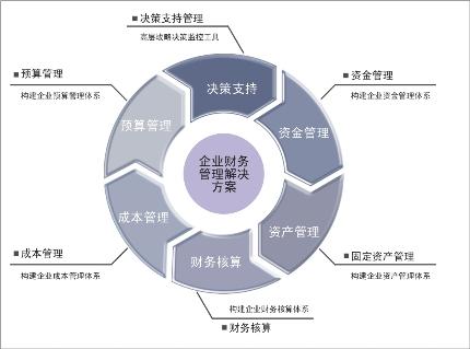 论文案例分析法_kj法分析多功能折叠椅子的案例_带案例的企业偿债能力分析论文结构怎么写