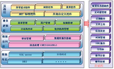 游戏服务器_服务和连接的外围应用配置器_线下游戏陪玩服务