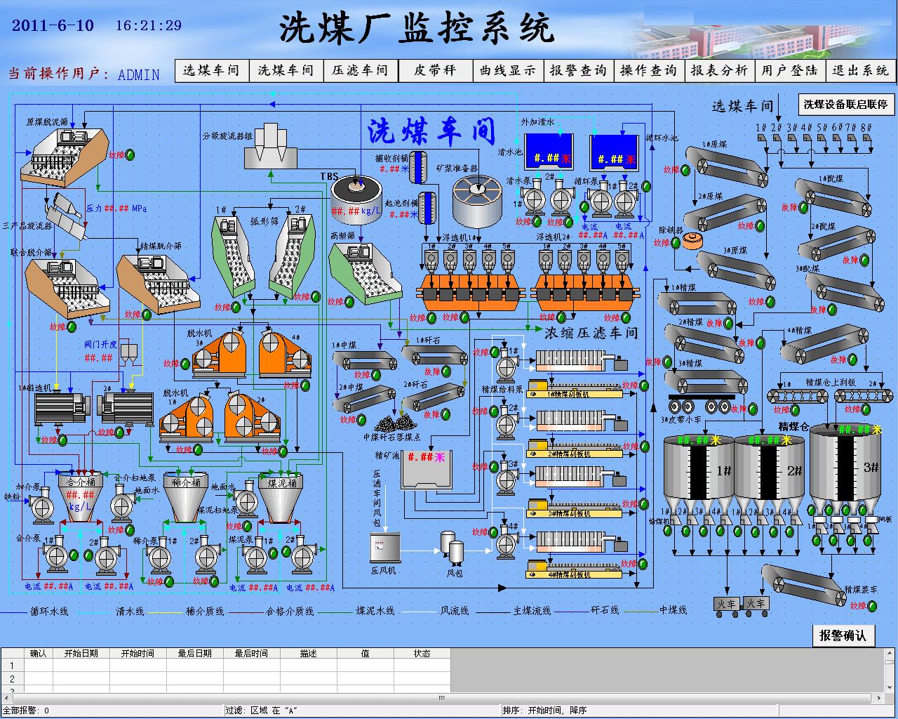 stm8矿井提升电路图