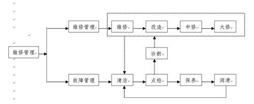 电路 电路图 电子 设计 素材 原理图 500_206