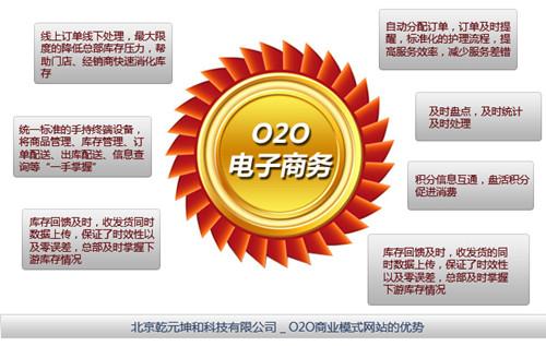 乾元坤和O2O电子商务模式网站