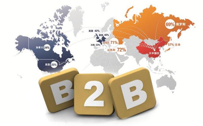 B2B行业经营模式