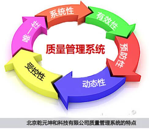 乾元坤和质量管理系统的特点