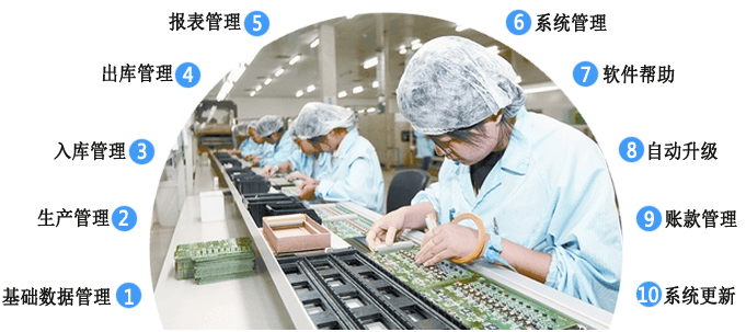 电子行业生产管理系统