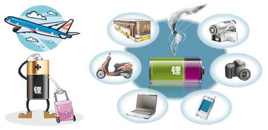 锂电池MES系统