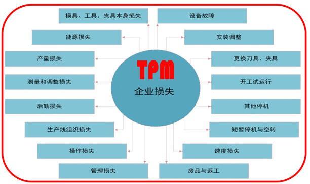 免费tpm设备管理软件