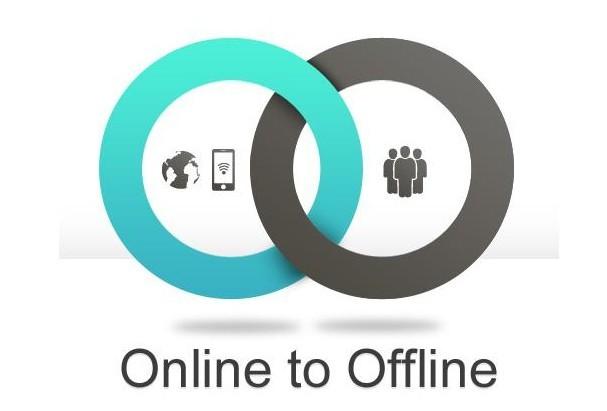 O2O平台开发应注意什么