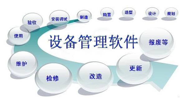 乾元坤和设备管理系统模版