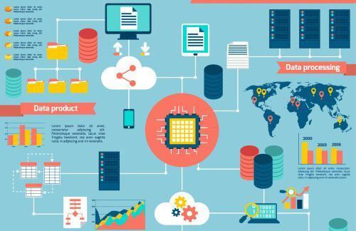信息数字系统整合设备管理系统