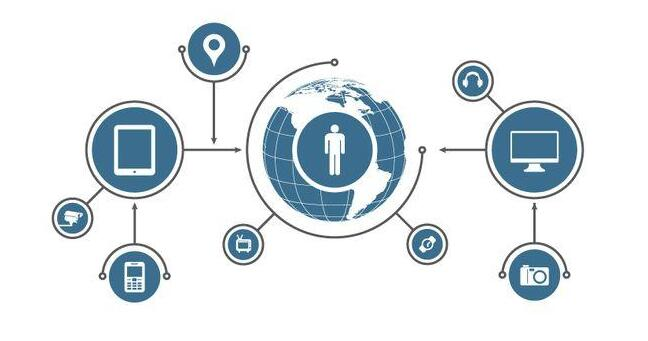 工业物联网携手MES系统