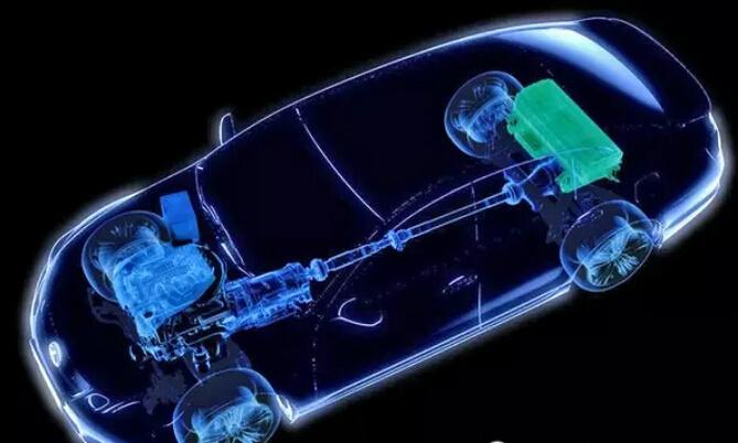 动力电池MES系统的功能设计