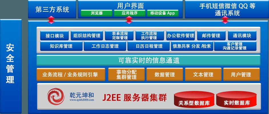 生产管理系统架构