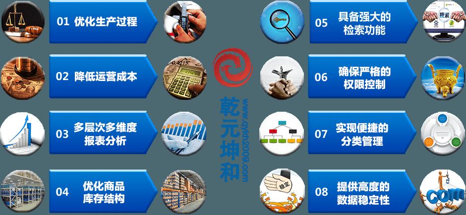 生产管理系统特点