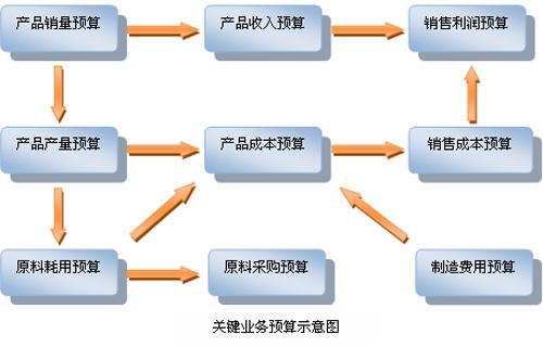 离散型MES系统选型攻略