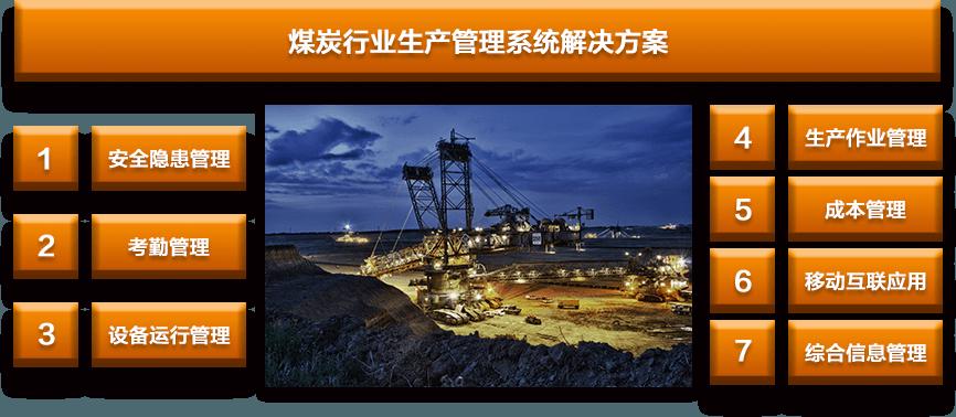煤炭行业生产管理软件