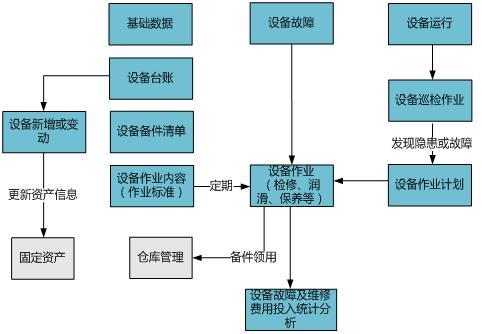 饮品设备管理系统