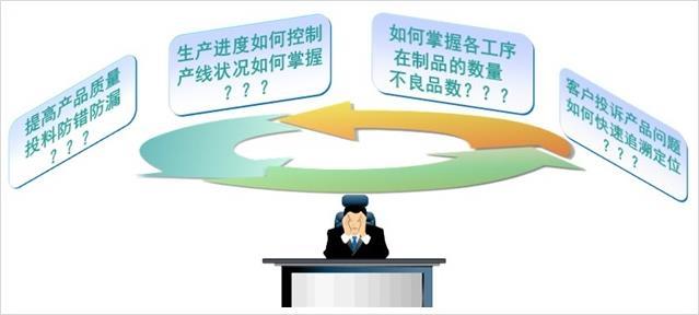 生产流程管理系统