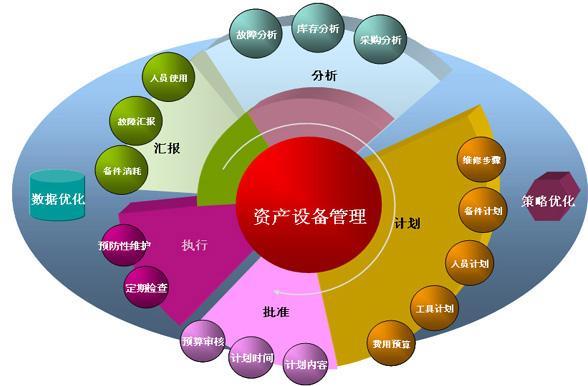 企业固定资产管理软件