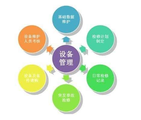 实验设备管理系统