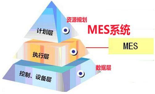 mes系统设计文档
