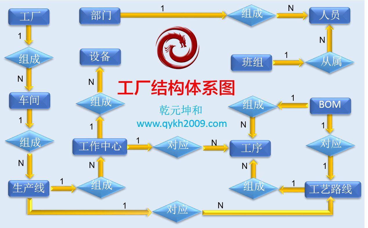 生产工艺管理制度