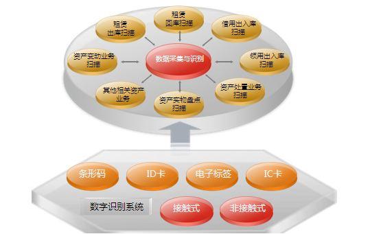 资产设备管理系统
