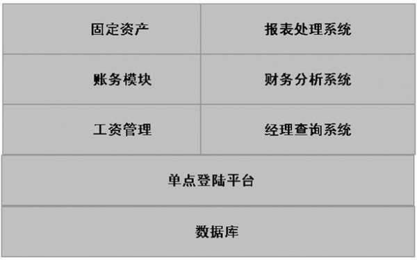 新中大固定资产管理系统