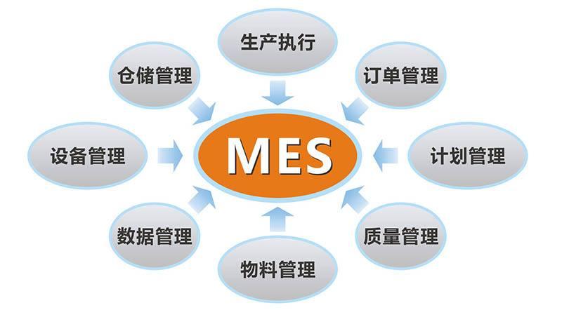 深圳mes软件公司